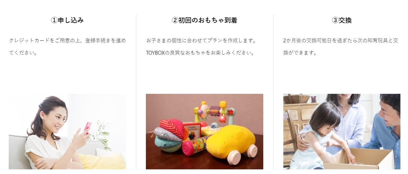 おもちゃレンタルTOYBOX